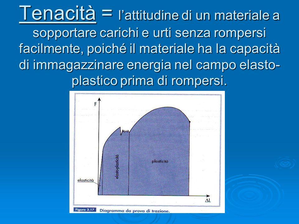 Tenacità = lattitudine di un materiale a sopportare carichi e urti senza rompersi facilmente, poiché il materiale ha la capacità di immagazzinare ener