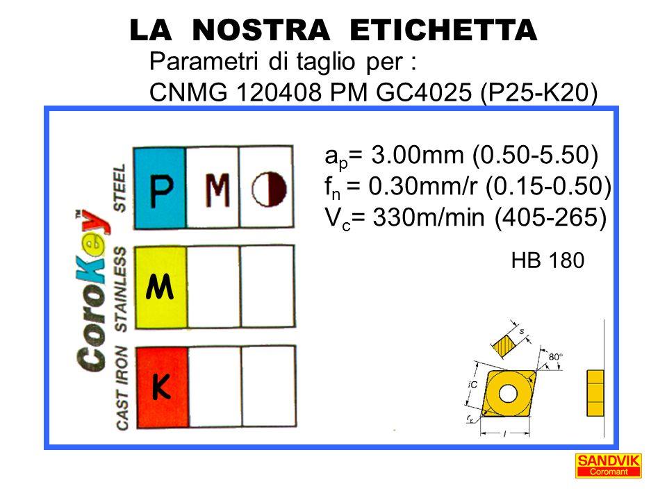 Parametri di taglio per : CNMG 120408 PM GC4025 (P25-K20) LA NOSTRA ETICHETTA M K HB 180 a p = 3.00mm (0.50-5.50) f n = 0.30mm/r (0.15-0.50) V c = 330m/min (405-265)