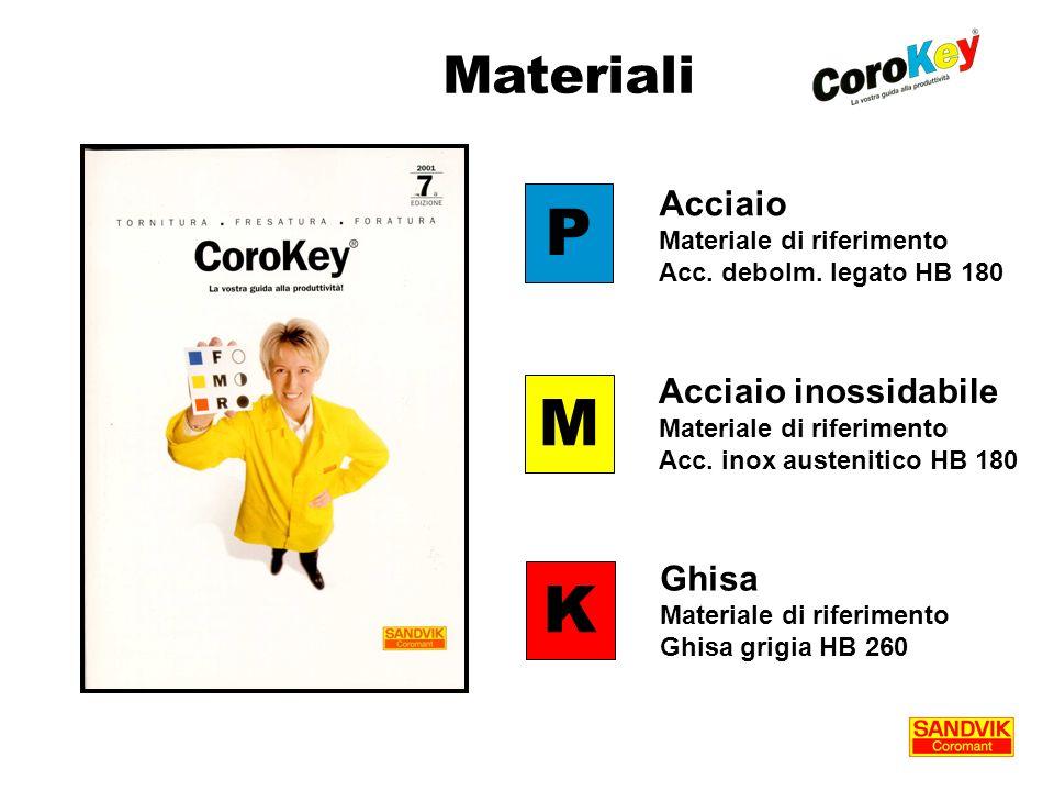 Materiali Acciaio Materiale di riferimento Acc.debolm.