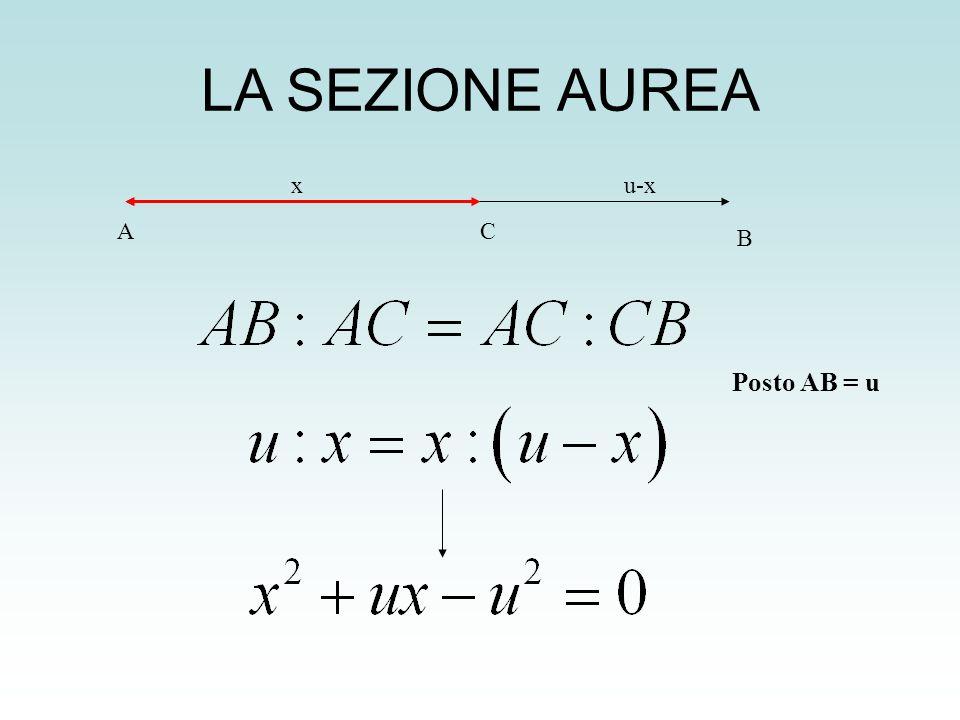 LA SEZIONE AUREA A B C Posto AB = u xu-x