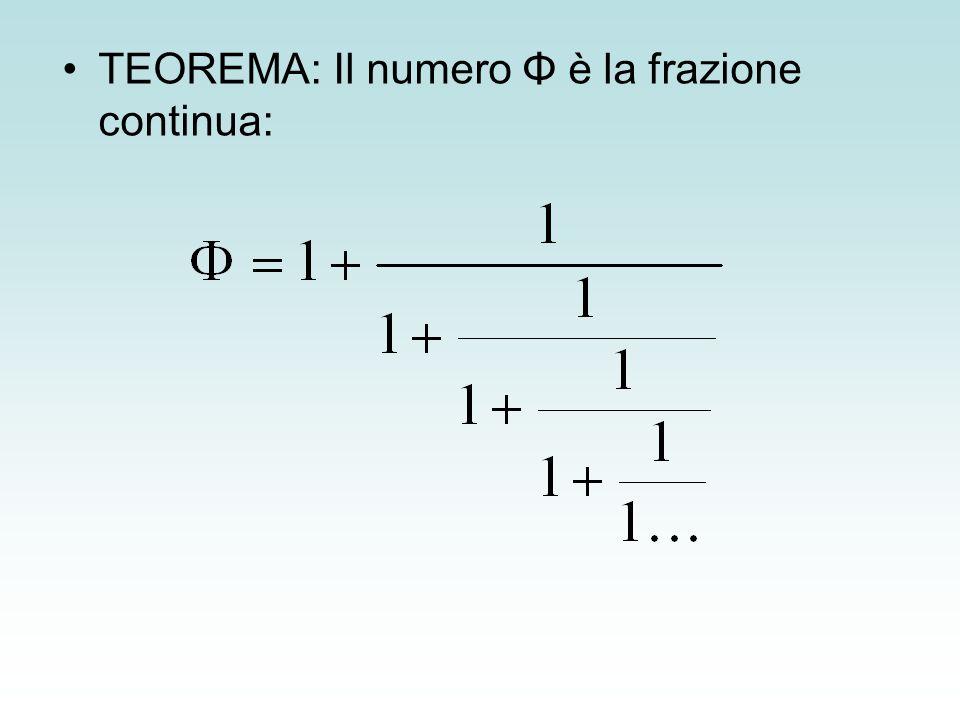 TEOREMA: Il numero Φ è la frazione continua:
