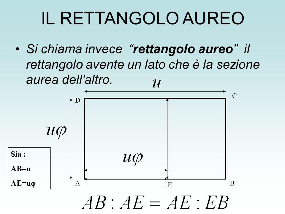 IL RETTANGOLO AUREO Si chiama invece rettangolo aureo il rettangolo avente un lato che è la sezione aurea dell'altro. AB C D E Sia : AB=u AE=uφ