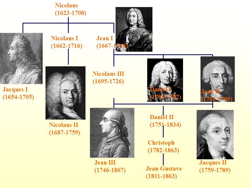 Nicolaus (1623-1708) Jacques I (1654-1705) Nicolaus I (1662-1716) Jean I (1667-1748) Nicolaus II (1687-1759) Nicolaus III (1695-1726) Jean III (1746-1