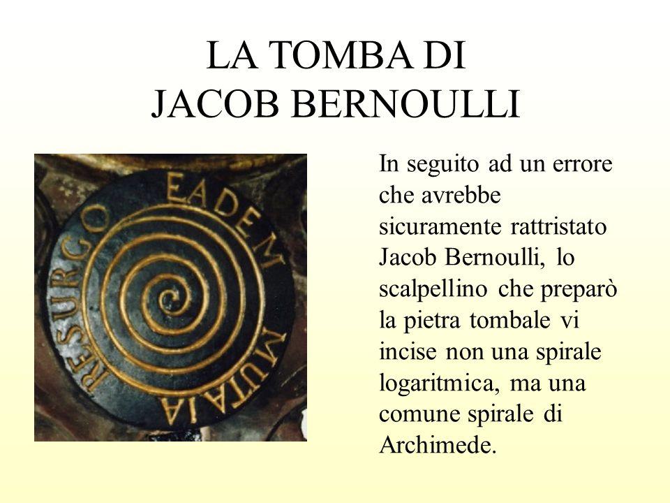 In seguito ad un errore che avrebbe sicuramente rattristato Jacob Bernoulli, lo scalpellino che preparò la pietra tombale vi incise non una spirale lo