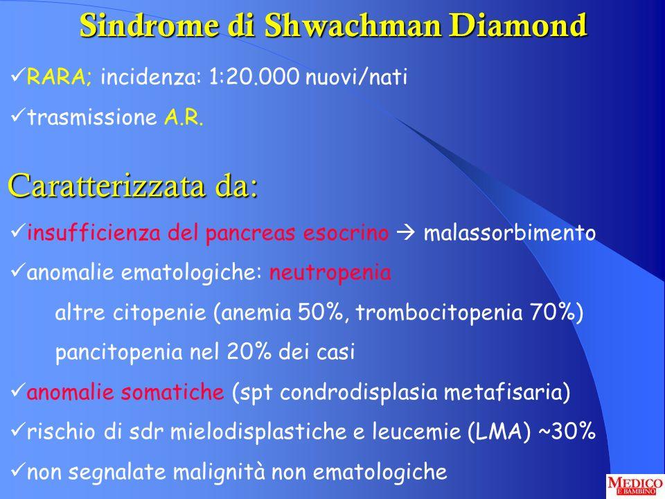 Sindrome di Shwachman Diamond RARA; incidenza: 1:20.000 nuovi/nati trasmissione A.R. Caratterizzata da: insufficienza del pancreas esocrino malassorbi