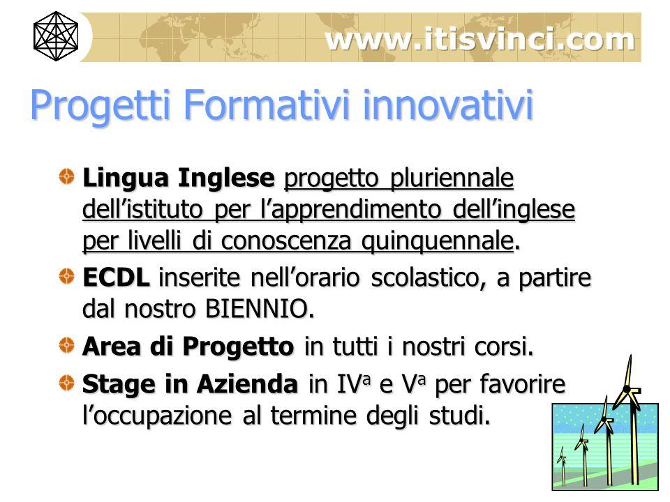 Progetti Formativi innovativi Lingua Inglese progetto pluriennale dellistituto per lapprendimento dellinglese per livelli di conoscenza quinquennale.