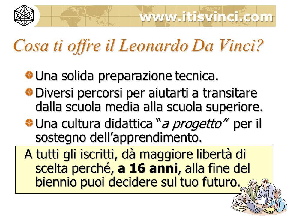 Cosa ti offre il Leonardo Da Vinci.Una solida preparazione tecnica.
