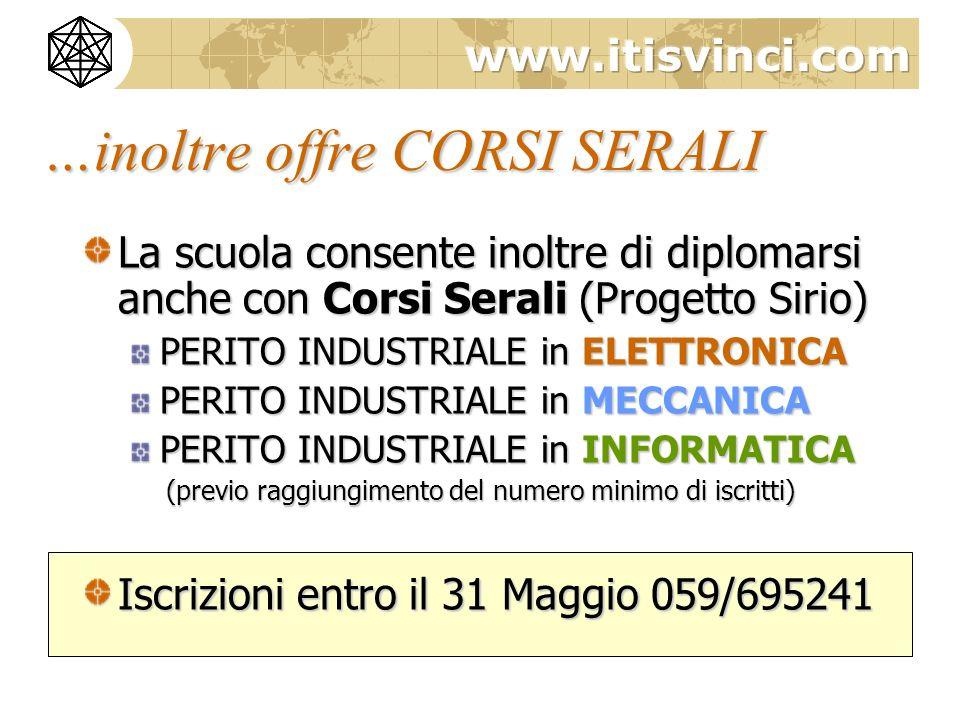 …inoltre offre CORSI SERALI La scuola consente inoltre di diplomarsi anche con Corsi Serali (Progetto Sirio) PERITO INDUSTRIALE in ELETTRONICA PERITO INDUSTRIALE in MECCANICA PERITO INDUSTRIALE in INFORMATICA (previo raggiungimento del numero minimo di iscritti) Iscrizioni entro il 31 Maggio 059/695241