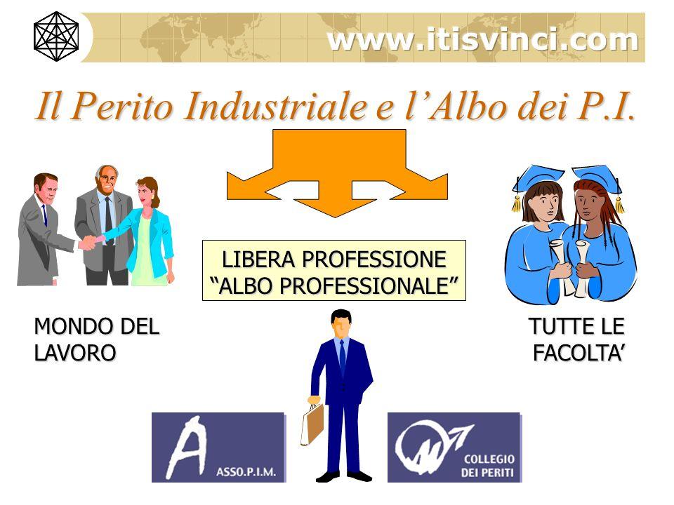 Il Perito Industriale e lAlbo dei P.I.