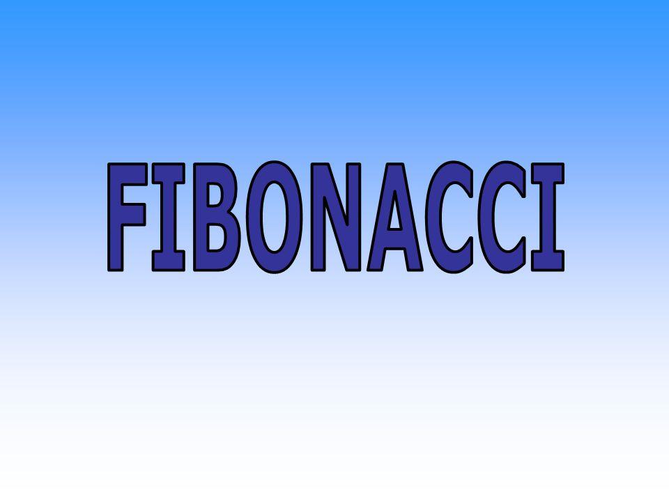 The Fibonacci Quarterly cerca articoli che siano comprensibili e stimolanti per i suoi lettori, la maggior parte dei quali sono professori universitari o studenti.