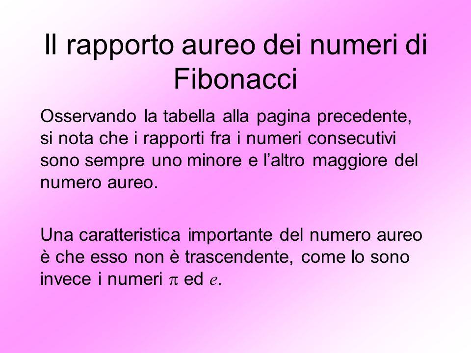 Il rapporto aureo dei numeri di Fibonacci Osservando la tabella alla pagina precedente, si nota che i rapporti fra i numeri consecutivi sono sempre un