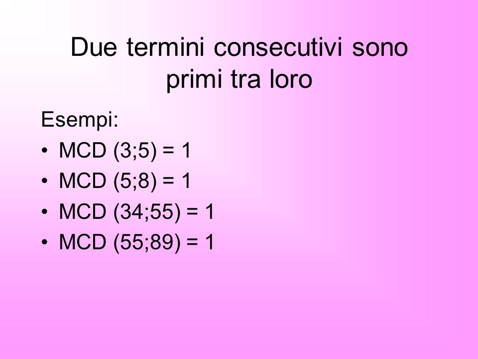 Due termini consecutivi sono primi tra loro Esempi: MCD (3;5) = 1 MCD (5;8) = 1 MCD (34;55) = 1 MCD (55;89) = 1