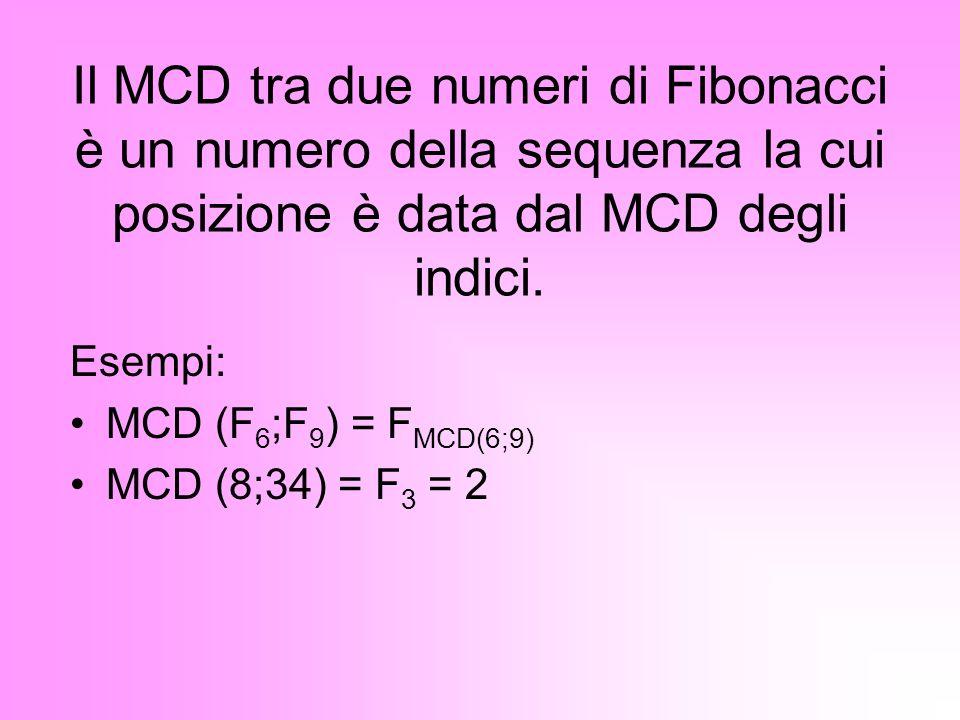 Il MCD tra due numeri di Fibonacci è un numero della sequenza la cui posizione è data dal MCD degli indici. Esempi: MCD (F 6 ;F 9 ) = F MCD(6;9) MCD (