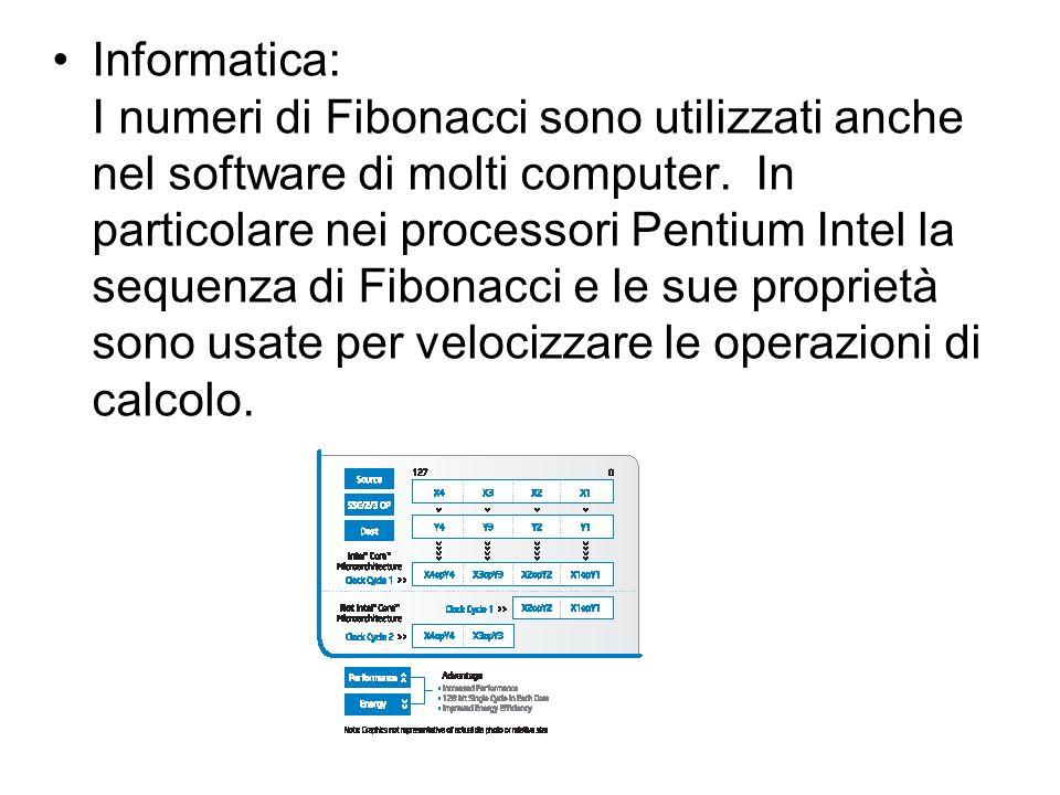 Informatica: I numeri di Fibonacci sono utilizzati anche nel software di molti computer. In particolare nei processori Pentium Intel la sequenza di Fi