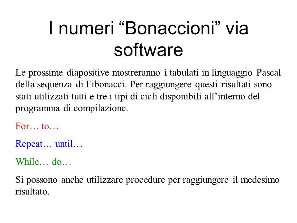 I numeri Bonaccioni via software Le prossime diapositive mostreranno i tabulati in linguaggio Pascal della sequenza di Fibonacci. Per raggiungere ques