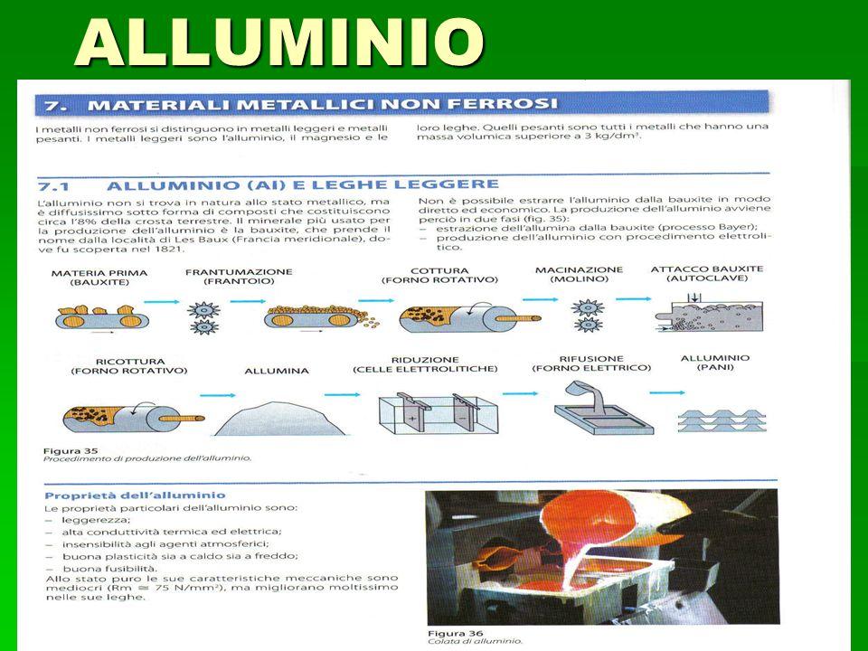 Piombo (Pb) è ricavato dal minerale detto galena contenenti piccole parti di argento, rame e zinco.
