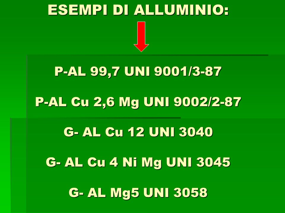 Quali sono i minerali del titanio.