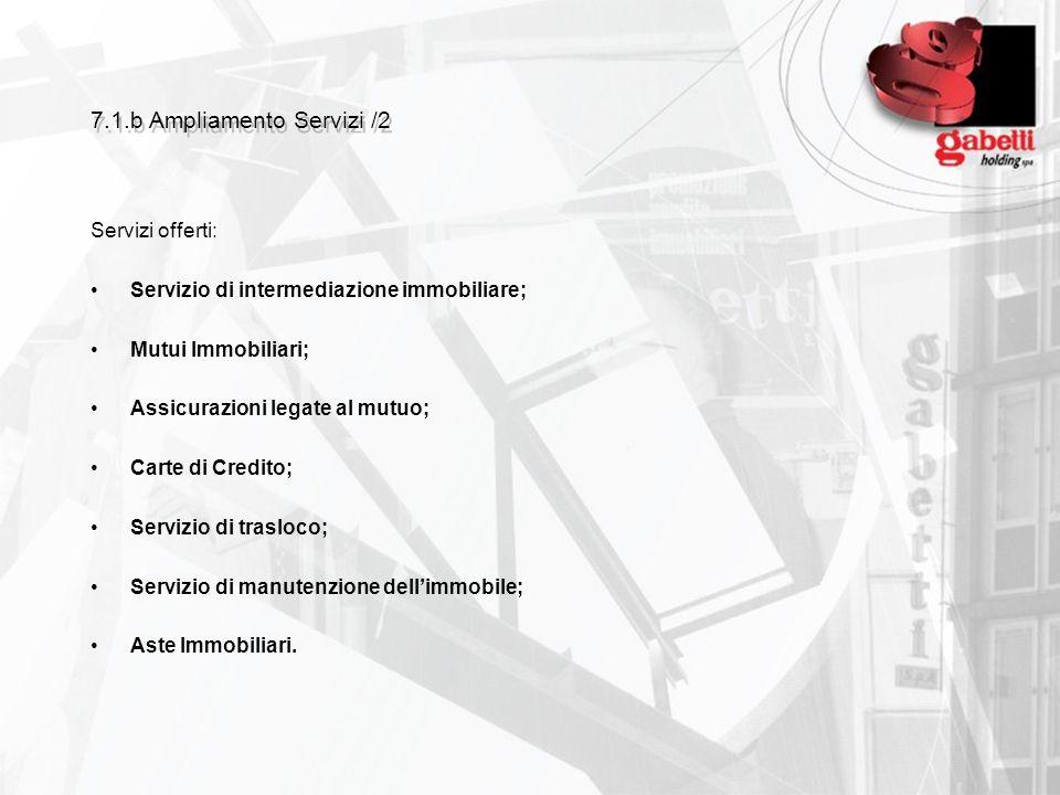 7.1.b Ampliamento Servizi /2 Servizi offerti: Servizio di intermediazione immobiliare; Mutui Immobiliari; Assicurazioni legate al mutuo; Carte di Cred