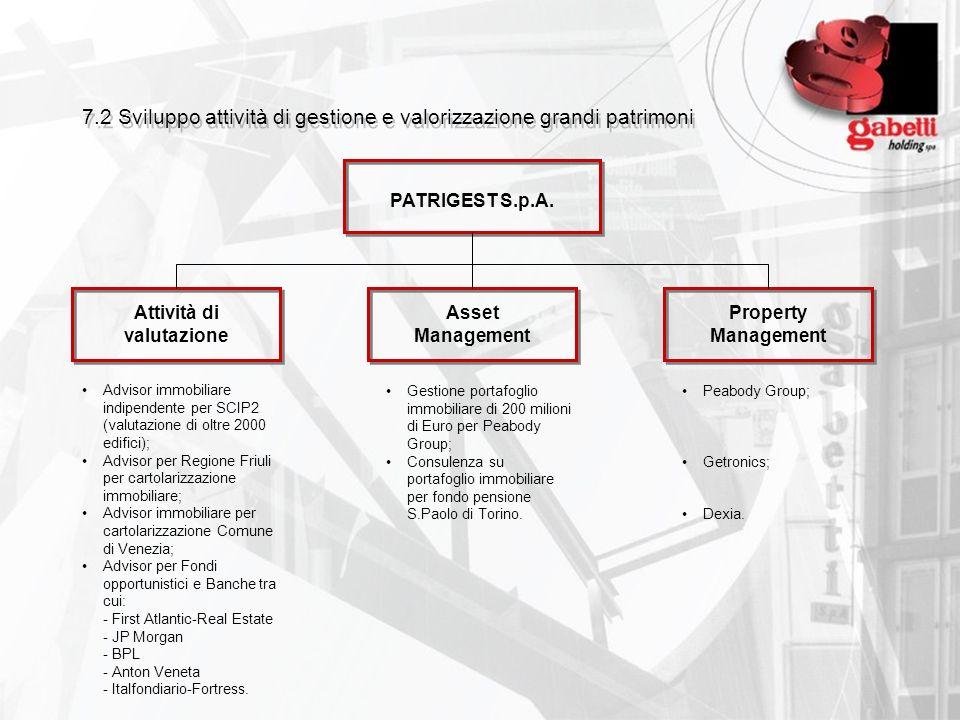 7.2 Sviluppo attività di gestione e valorizzazione grandi patrimoni PATRIGEST S.p.A. Advisor immobiliare indipendente per SCIP2 (valutazione di oltre