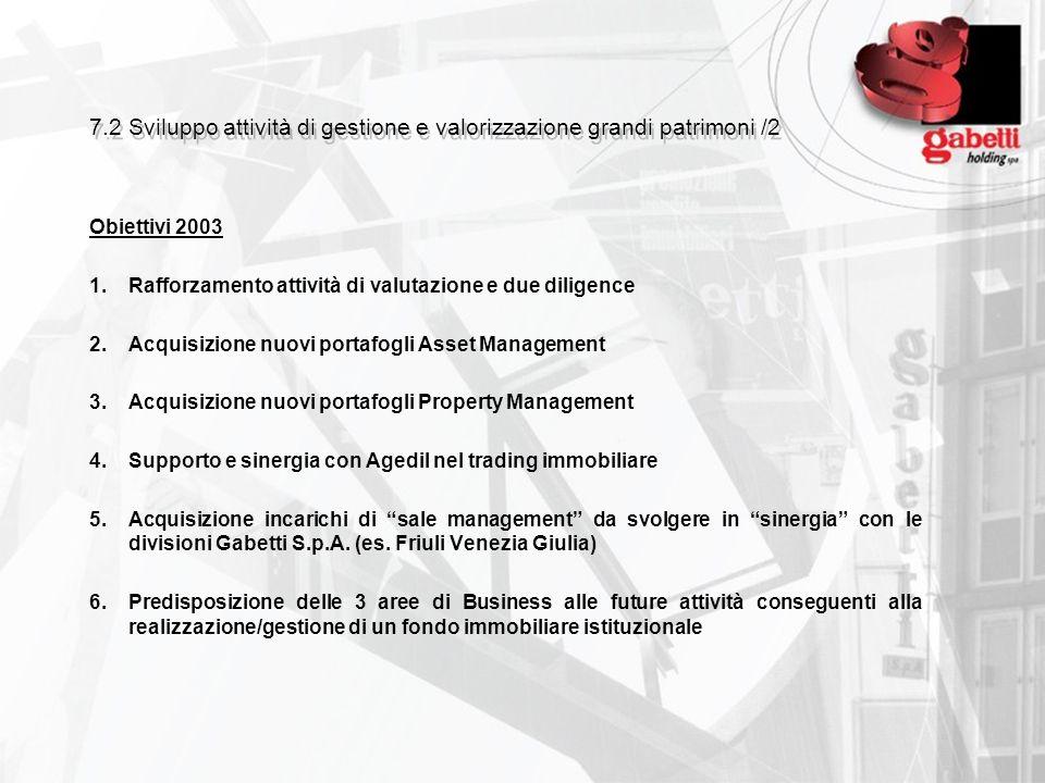 7.2 Sviluppo attività di gestione e valorizzazione grandi patrimoni /2 Obiettivi 2003 1.Rafforzamento attività di valutazione e due diligence 2.Acquis