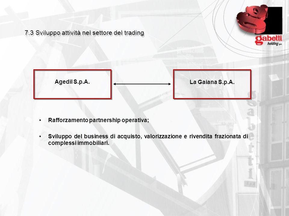 7.3 Sviluppo attività nel settore del trading Rafforzamento partnership operativa; Sviluppo del business di acquisto, valorizzazione e rivendita frazi