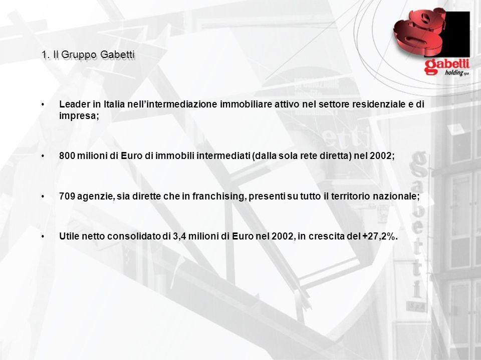 1. Il Gruppo Gabetti Leader in Italia nellintermediazione immobiliare attivo nel settore residenziale e di impresa; 800 milioni di Euro di immobili in