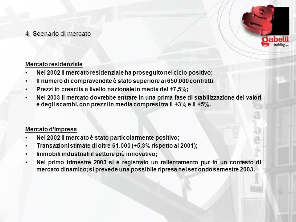 4. Scenario di mercato Mercato residenziale Nel 2002 il mercato residenziale ha proseguito nel ciclo positivo; Il numero di compravendite è stato supe