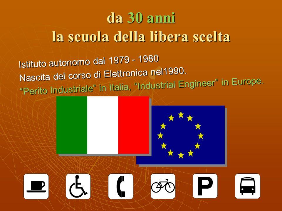 da 30 anni la scuola della libera scelta Istituto autonomo dal 1979 - 1980 Nascita del corso di Elettronica nel1990.