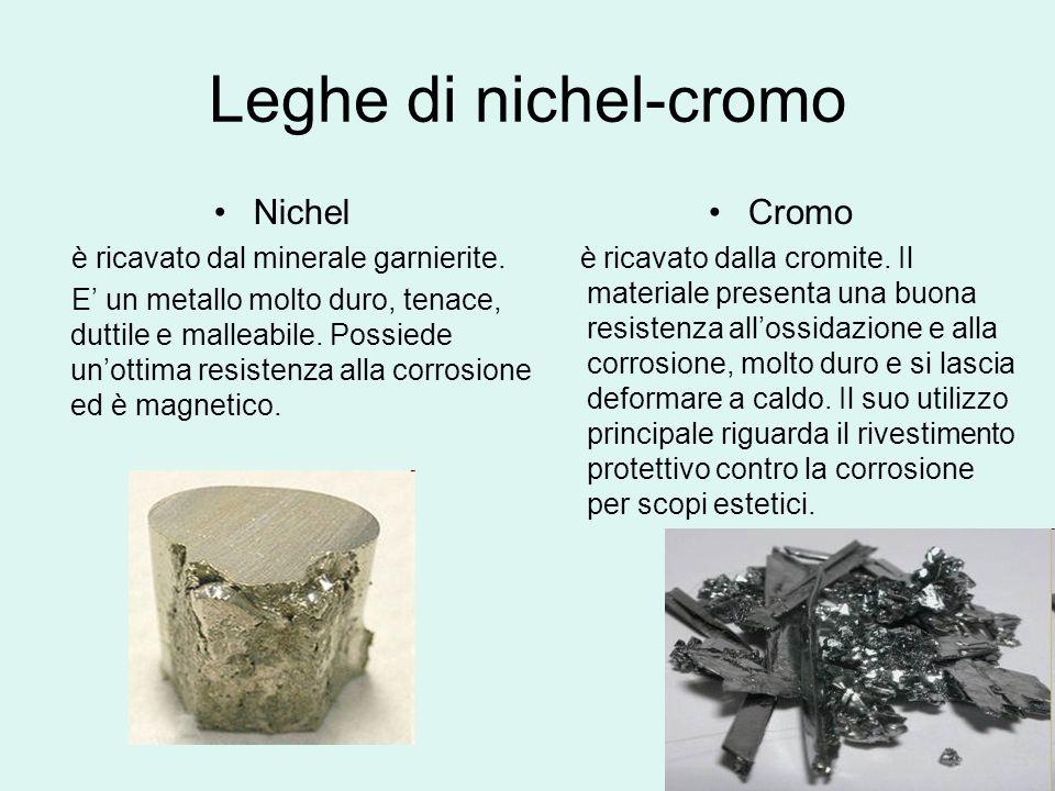 Leghe di nichel-cromo Nichel è ricavato dal minerale garnierite. E un metallo molto duro, tenace, duttile e malleabile. Possiede unottima resistenza a