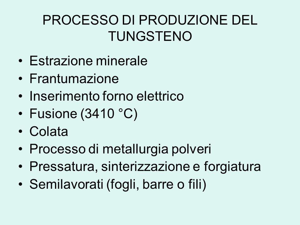 PROCESSO DI PRODUZIONE DEL TUNGSTENO Estrazione minerale Frantumazione Inserimento forno elettrico Fusione (3410 °C) Colata Processo di metallurgia po