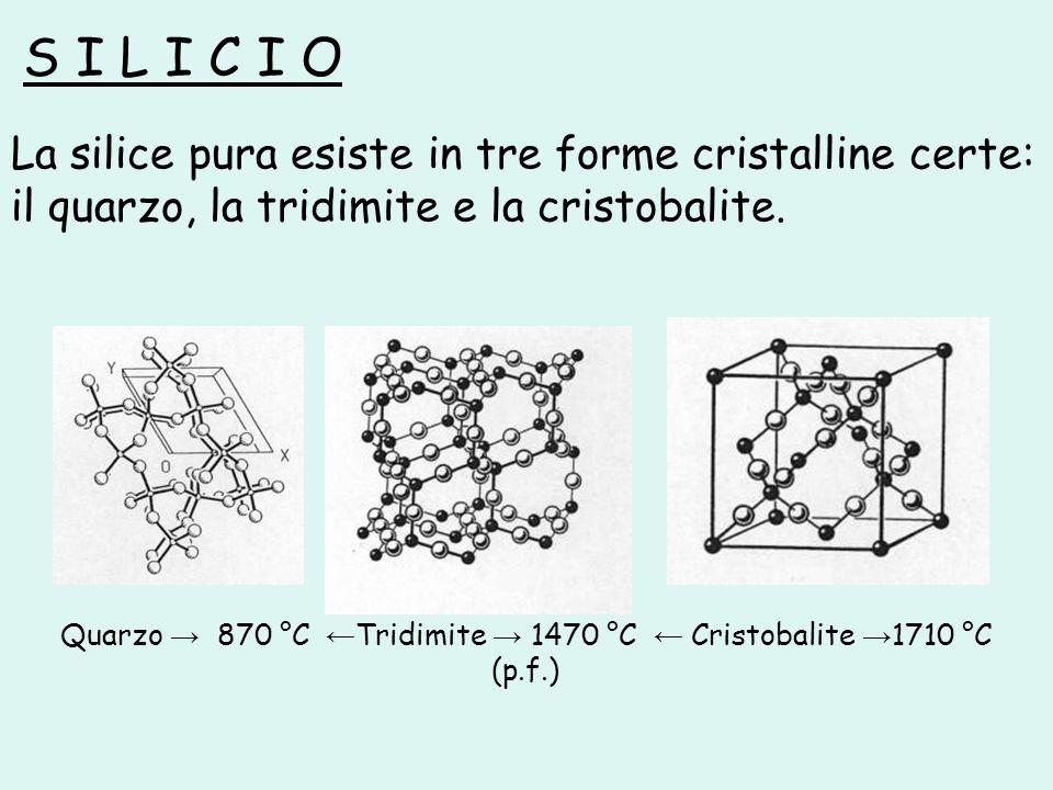S I L I C I O Quarzo 870 °C Tridimite 1470 °C Cristobalite 1710 °C (p.f.) La silice pura esiste in tre forme cristalline certe: il quarzo, la tridimit