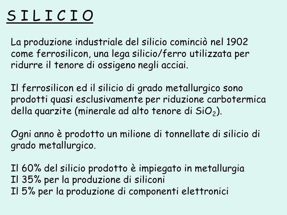 S I L I C I O La produzione industriale del silicio cominciò nel 1902 come ferrosilicon, una lega silicio/ferro utilizzata per ridurre il tenore di os