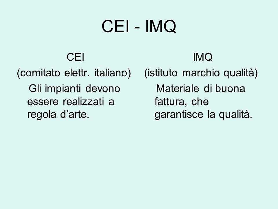 CEI - IMQ CEI (comitato elettr. italiano) Gli impianti devono essere realizzati a regola darte. IMQ (istituto marchio qualità) Materiale di buona fatt