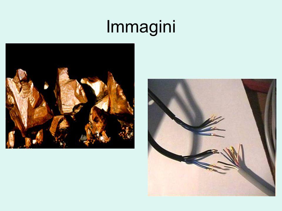 Processo di produzione del Rame Estrazione del minerale Inserimento nel frantoio Vagliatura Macinazione Cella di miscelazione con sostanze chimiche Fusione (1083 °C) Colata Semilavorati del rame (Pani, billette,barre e lingotti)