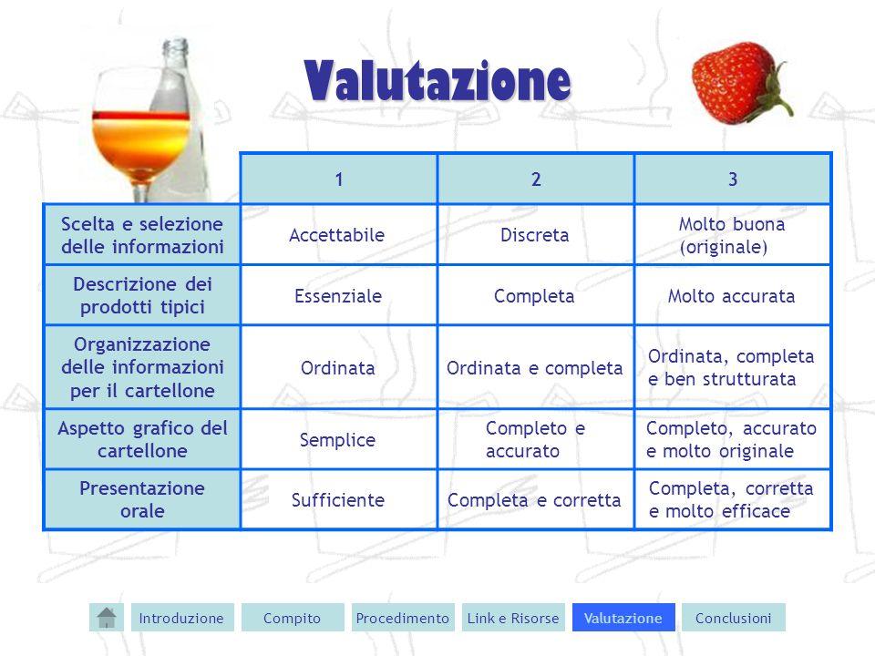 Valutazione 123 Scelta e selezione delle informazioni AccettabileDiscreta Molto buona (originale) Descrizione dei prodotti tipici EssenzialeCompletaMo