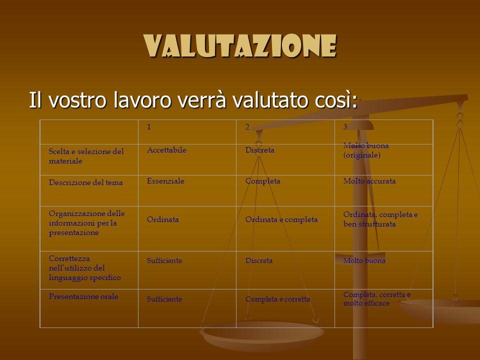 valutazione Il vostro lavoro verrà valutato così: 123 Scelta e selezione del materiale AccettabileDiscreta Molto buona (originale) Descrizione del tem