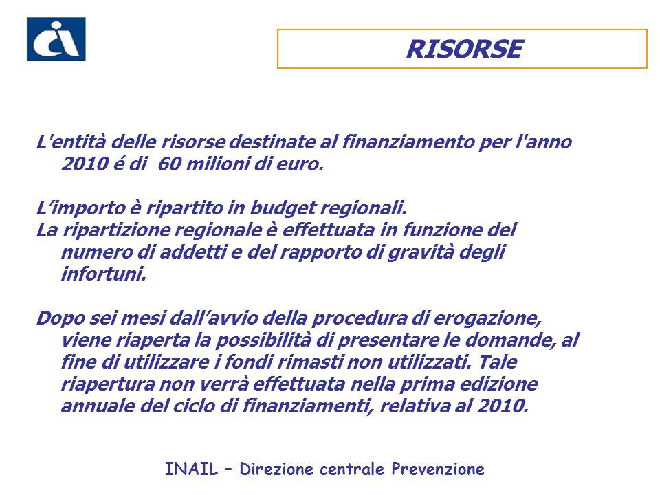 INAIL – Direzione centrale Prevenzione RISORSE L entità delle risorse destinate al finanziamento per l anno 2010 é di 60 milioni di euro.