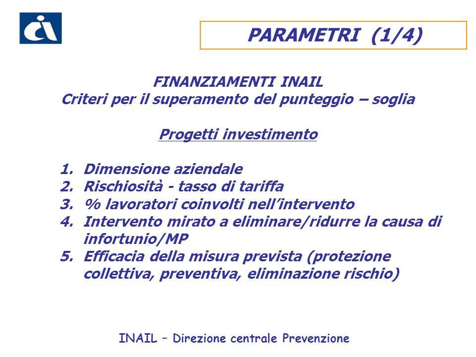 FINANZIAMENTI INAIL Criteri per il superamento del punteggio – soglia Progetti investimento 1.Dimensione aziendale 2.Rischiosità - tasso di tariffa 3.% lavoratori coinvolti nellintervento 4.Intervento mirato a eliminare/ridurre la causa di infortunio/MP 5.Efficacia della misura prevista (protezione collettiva, preventiva, eliminazione rischio) INAIL – Direzione centrale Prevenzione PARAMETRI (1/4)