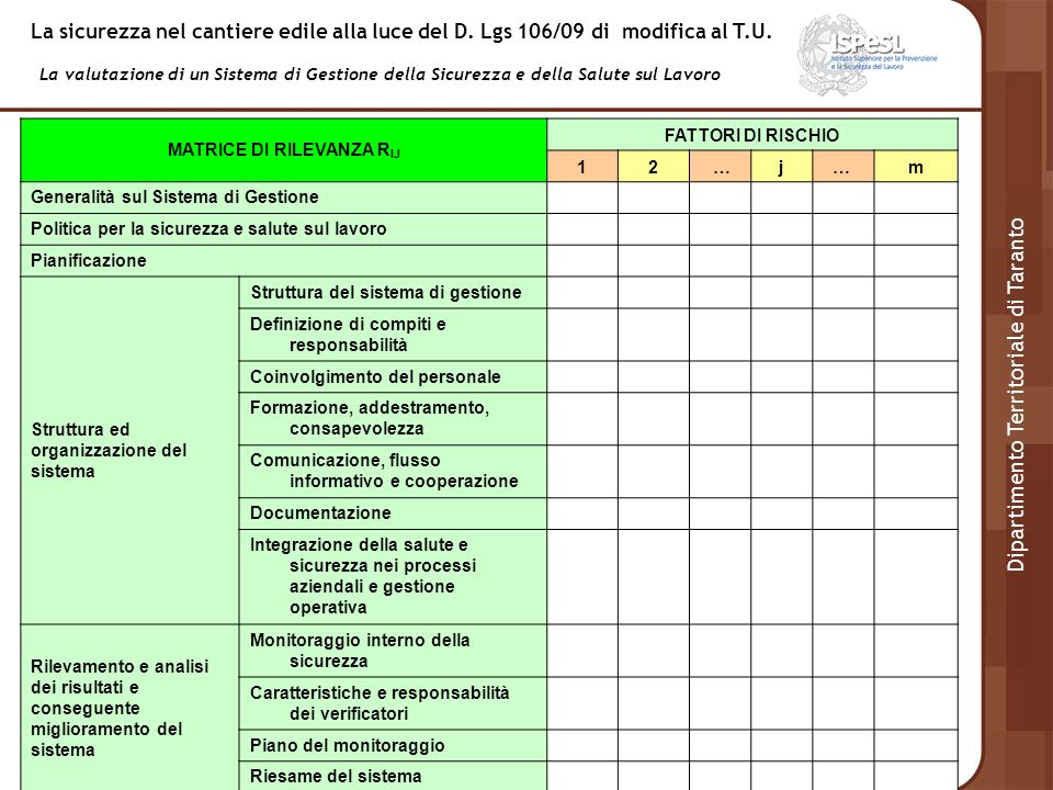 La sicurezza nel cantiere edile alla luce del D. Lgs 106/09 di modifica al T.U. La valutazione di un Sistema di Gestione della Sicurezza e della Salut