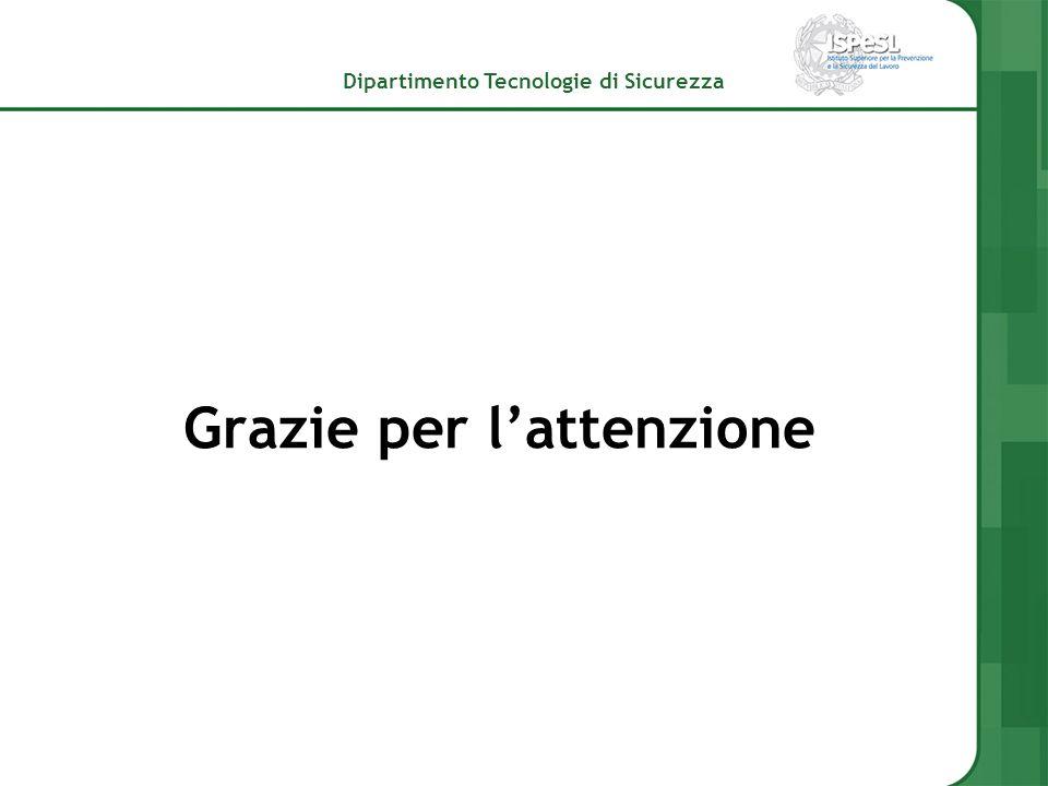Grazie per lattenzione Laura Tomassini Roma, 14 novembre 2008 EXPOEDILIZIA - SITE Dipartimento Tecnologie di Sicurezza