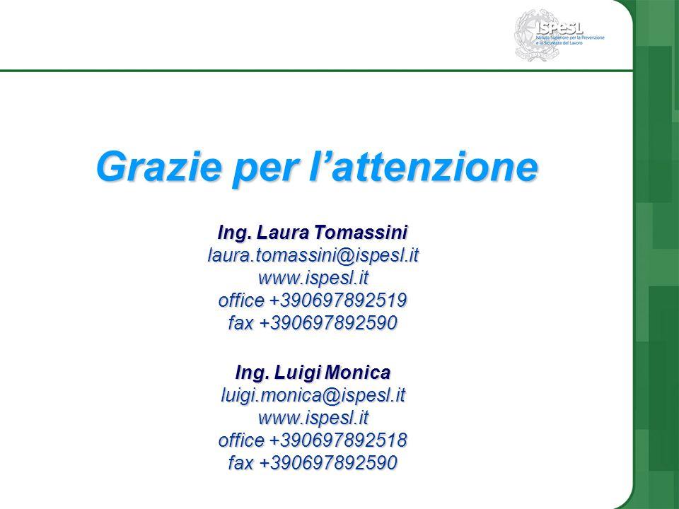 Ing. Laura Tomassini laura.tomassini@ispesl.itwww.ispesl.it office +390697892519 fax +390697892590 Ing. Luigi Monica luigi.monica@ispesl.itwww.ispesl.