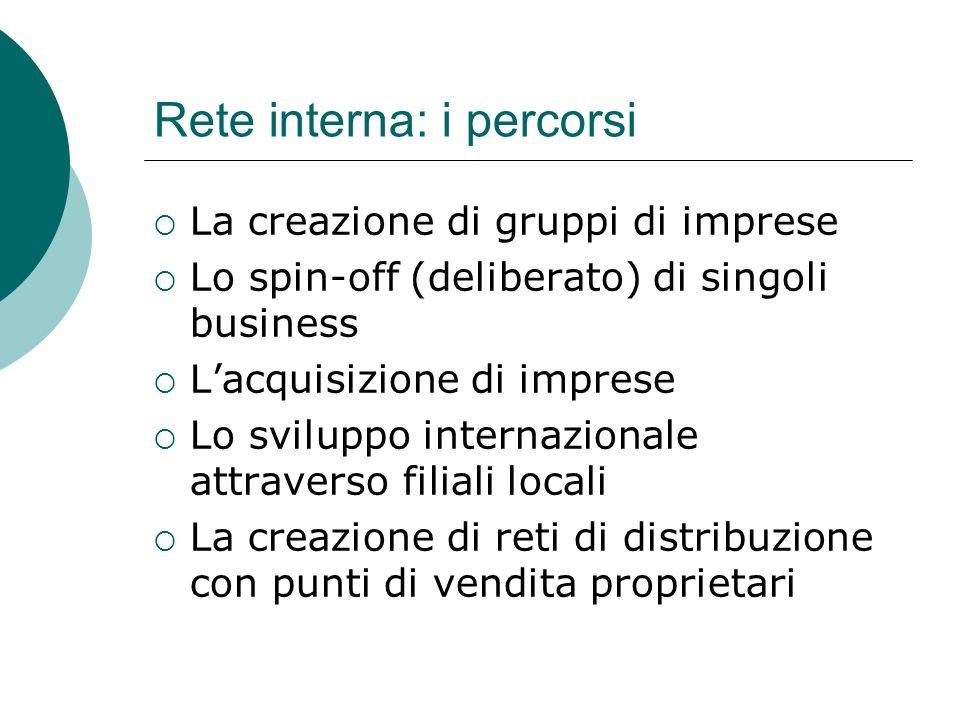 I processi di sviluppo in una prospettiva relazionale Attraverso reti interne (relazioni intra) Attraverso reti esterne (relazioni inter)
