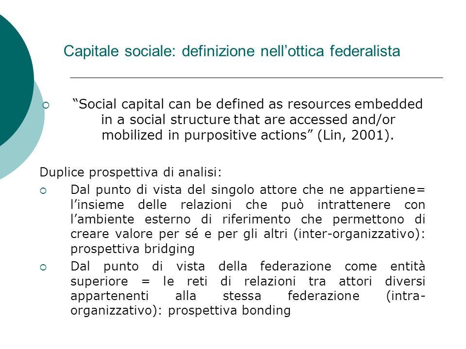 Capitale sociale e intellettuale Il capitale sociale fa parte del capitale intellettuale di unimpresa (Tsai, Ghoshal, 1998) che è linsieme delle compo
