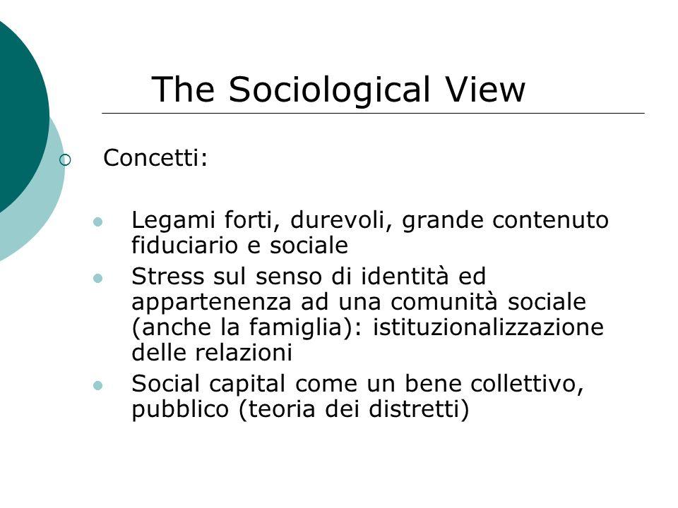 The Sociological View Il concetto è stato utilizzato in origine per descrivere le risorse relazionali presenti nelle comunità di individui (Jacobs, 19