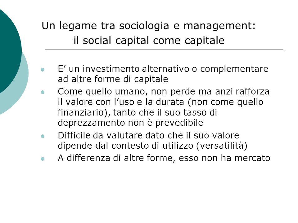 The Management View Il s.c. – bene privato - è stato utilizzato per spiegare fenomeni diversi: Tra individui allinterno delle imprese (reti inter- per