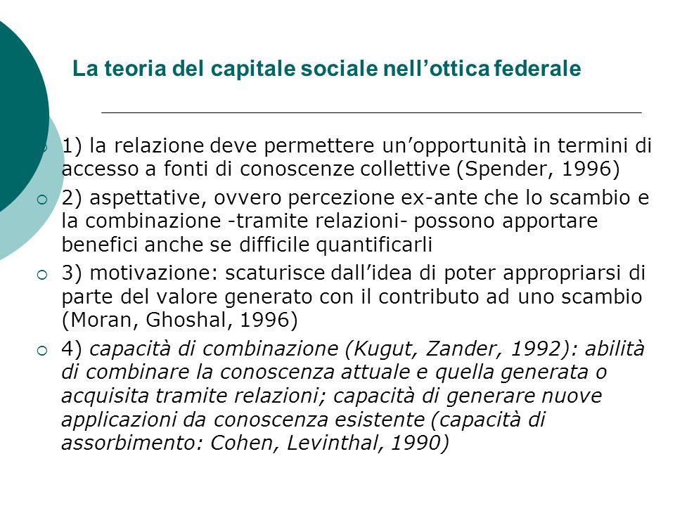 ? Il trade-off riguarda la natura pubblica o privata del social capital: risorsa sulla quale investire sforzi in unottica di competizione? O risorsa p