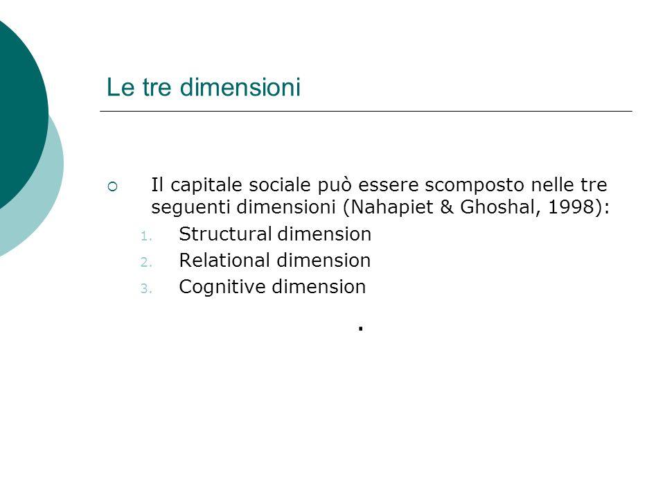 La teoria del capitale sociale nellottica federale 1) la relazione deve permettere unopportunità in termini di accesso a fonti di conoscenze collettiv