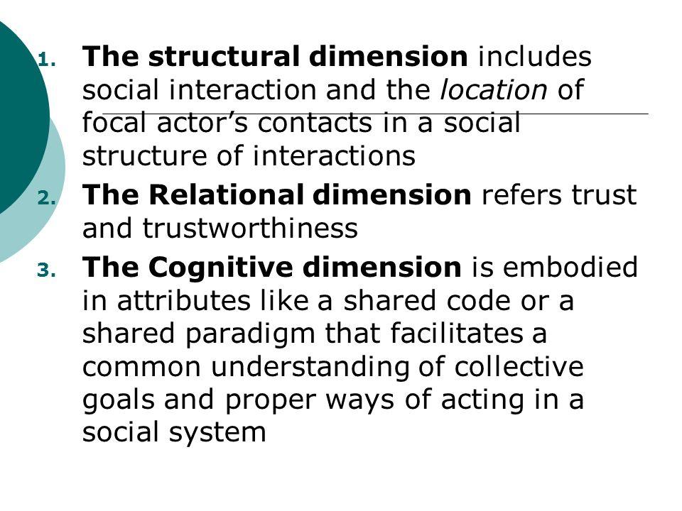 Le tre dimensioni Il capitale sociale può essere scomposto nelle tre seguenti dimensioni (Nahapiet & Ghoshal, 1998): 1. Structural dimension 2. Relati
