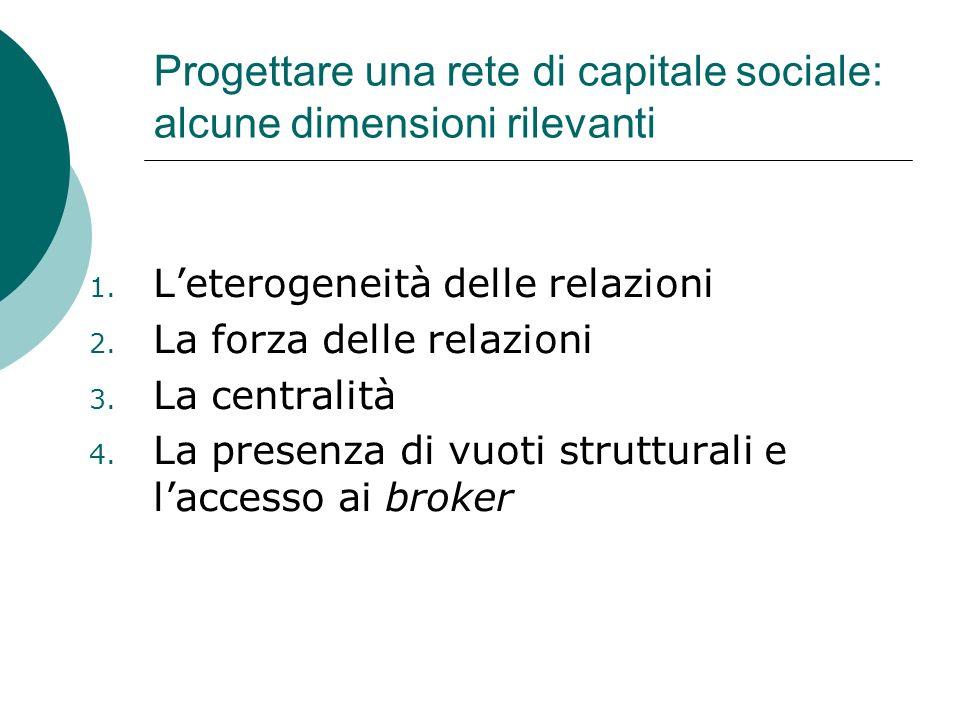 Dimensione relazionale-cognitiva: Sviluppo di fiducia inter-personale e di obiettivi comuni attraverso il rafforzamento del senso di appartenenza e de