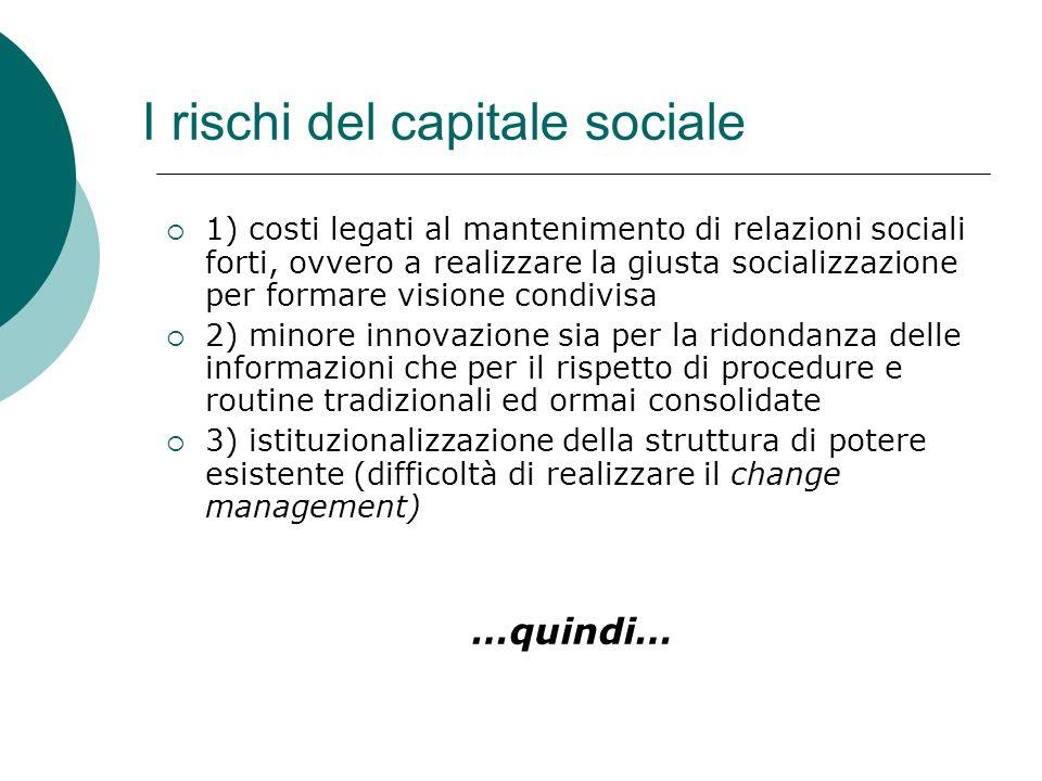 Vantaggi del capitale sociale federativo 1) riduzione dellincertezza dellazione collettiva, sostituendo i contratti formali e i meccanismi di controll